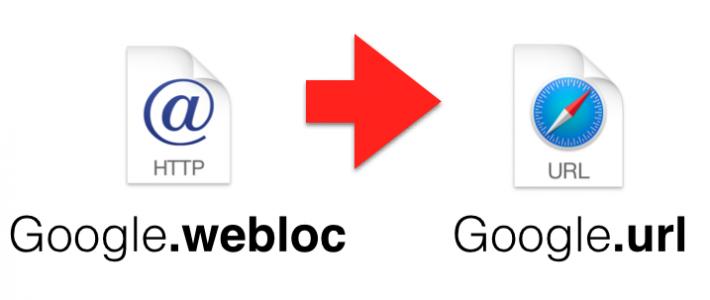 webloc2url.sh – Converts webloc to url