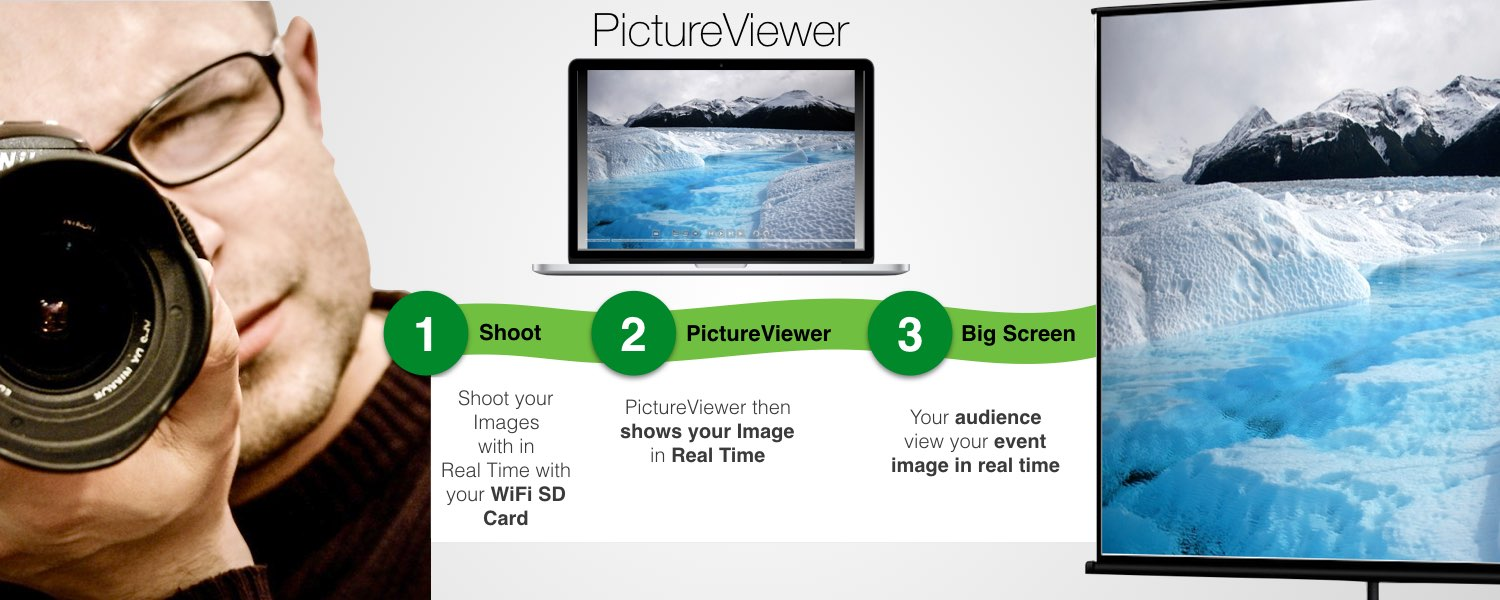 frontpage-slider-pictureviewer4mac-1500x600.001