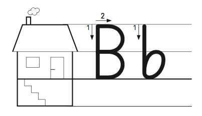 luzerner-basisschrift-b