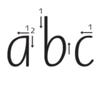 basisschrift-b-falsch